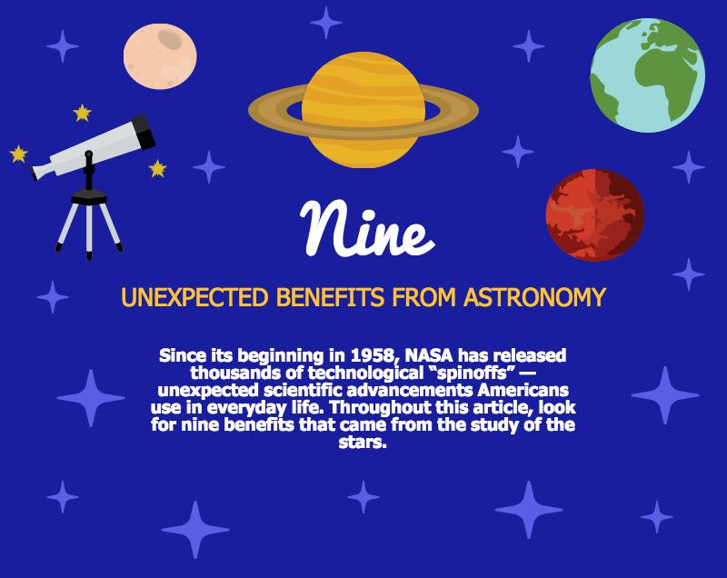 THE TELESCOPE ECONOMY || Along the Line